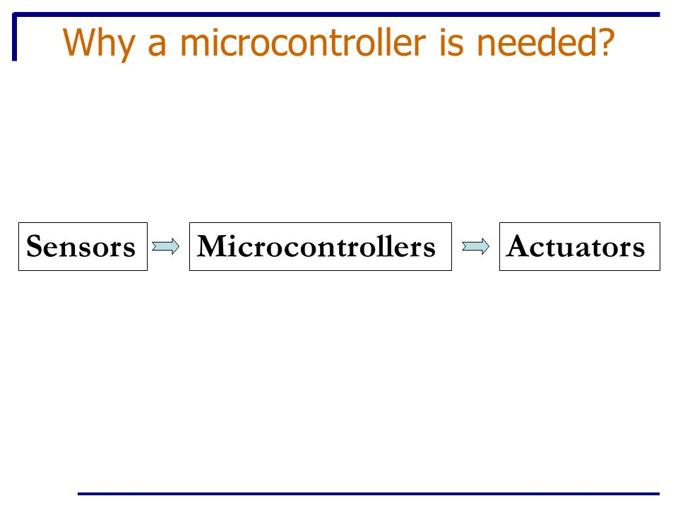Why a microcontroller is needed? SensorsMicrocontrollersActuators
