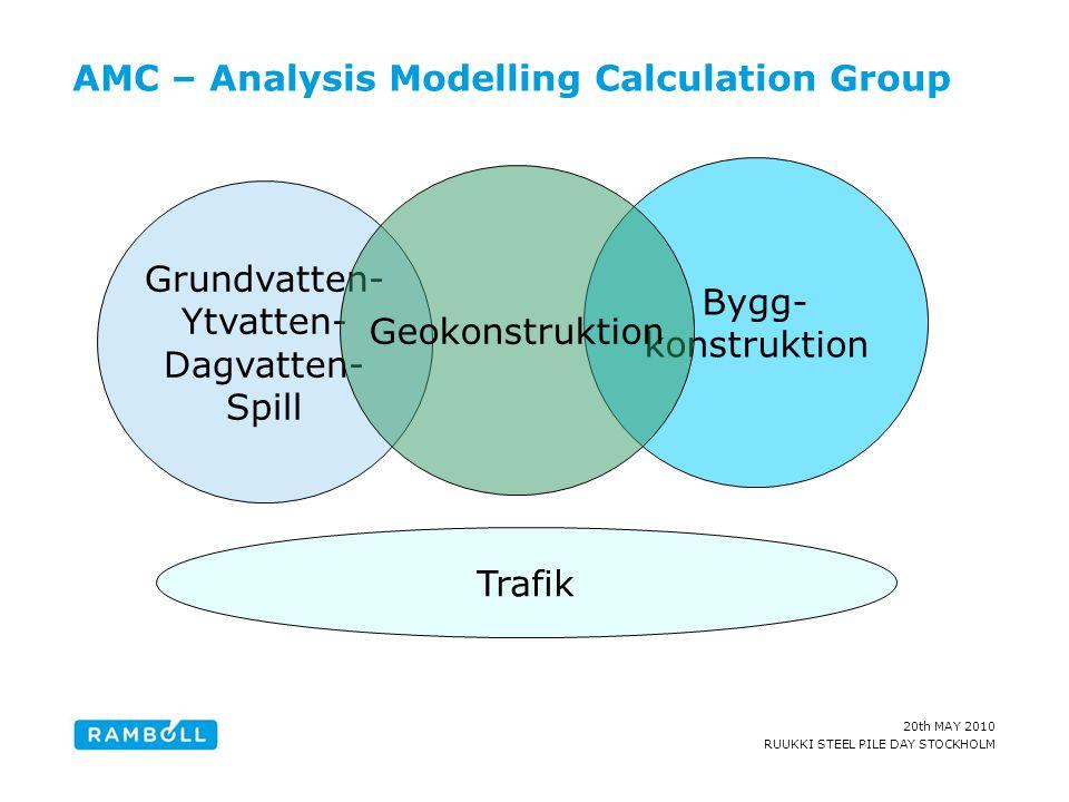 20th MAY 2010 RUUKKI STEEL PILE DAY STOCKHOLM AMC – Analysis Modelling Calculation Group Grundvatten- Ytvatten- Dagvatten- Spill Bygg- konstruktion Ge