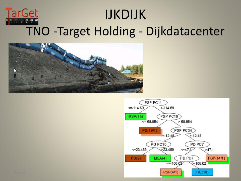 IJKDIJK TNO -Target Holding - Dijkdatacenter Target