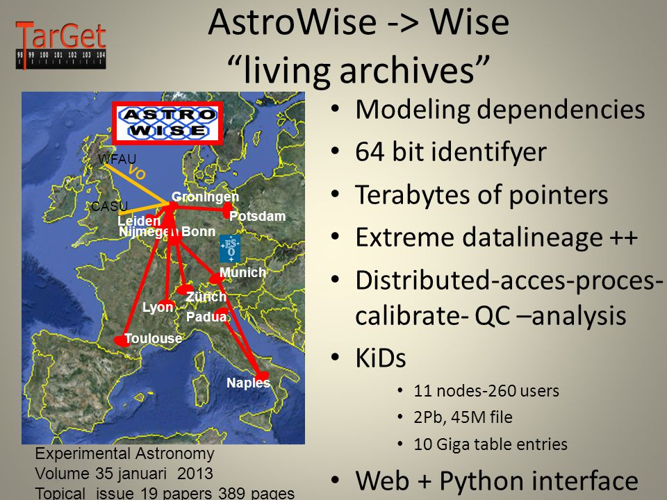 AstroWise -> Wise living archives • Modeling dependencies • 64 bit identifyer • Terabytes of pointers • Extreme datalineage ++ • Distributed-acces-proces- calibrate- QC –analysis • KiDs • 11 nodes-260 users • 2Pb, 45M file • 10 Giga table entries • Web + Python interface Target Experimental Astronomy Volume 35 januari 2013 Topical issue 19 papers 389 pages Leiden Groningen Bonn Munich Padua Naples Potsdam Nijmegen Toulouse WFAU CASU VO Lyon Zürich