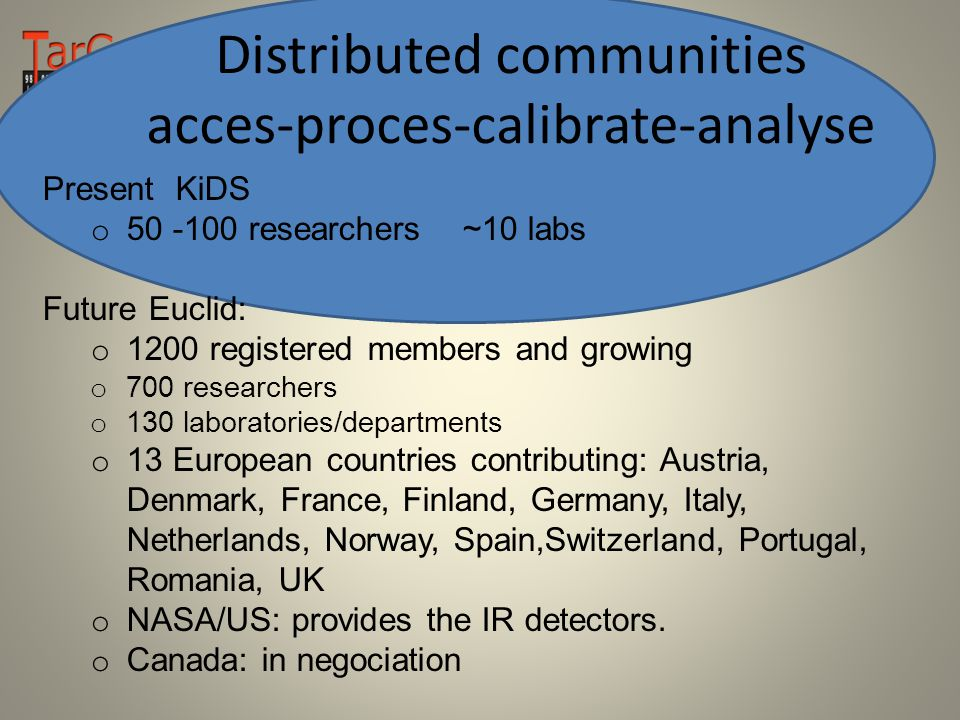 Distributed communities acces-proces-calibrate-analyse Present KiDS o 50 -100 researchers ~10 labs Future Euclid: o 1200 registered members and growing o 700 researchers o 130 laboratories/departments o 13 European countries contributing: Austria, Denmark, France, Finland, Germany, Italy, Netherlands, Norway, Spain,Switzerland, Portugal, Romania, UK o NASA/US: provides the IR detectors.