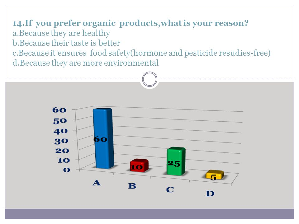 14.If you prefer organic products,what is your reason.