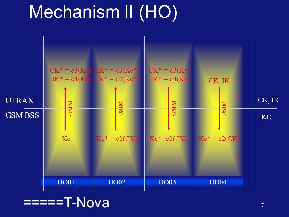  =====T-Nova 7 Mechanism II (HO) UTRAN GSM BSS CK, IK KC Kc CK* = c3(Kc) IK* = c4(Kc) Kc* = c2(CK) CK, IK HO01HO02HO03HO04 Kc* = c2(CK) CK* = c3(Kc) IK* = c4(Kc) GSIM USIMGSIMUSIM CK* = c3(Kc*) IK* = c4(Kc*)