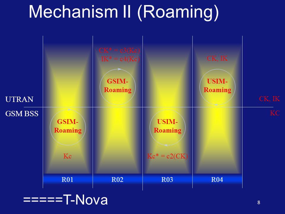  =====T-Nova 8 Mechanism II (Roaming) UTRAN GSM BSS CK, IK KC CK* = c3(Kc) IK* = c4(Kc) GSIM- Roaming USIM- Roaming R01R02R03R04 Kc* = c2(CK) GSIM- Roaming USIM- Roaming Kc CK, IK