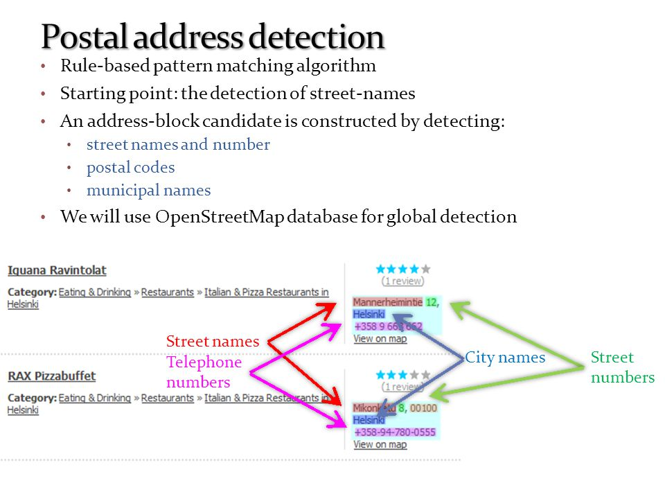 • Rule-based pattern matching algorithm • Starting point: the detection of street-names • An address-block candidate is constructed by detecting: • street names and number • postal codes • municipal names • We will use OpenStreetMap database for global detection Street names Street numbers City names Telephone numbers