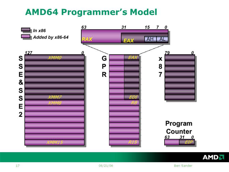 06/21/06Ben Sander 17 AMD64 Programmer's Model RAX