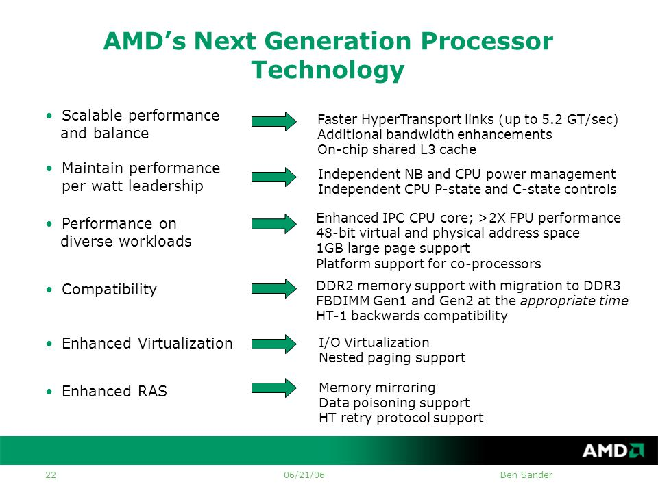 06/21/06Ben Sander 22 AMD's Next Generation Processor Technology •Scalable performance and balance Faster HyperTransport links (up to 5.2 GT/sec) Additional bandwidth enhancements On-chip shared L3 cache •Maintain performance per watt leadership Independent NB and CPU power management Independent CPU P-state and C-state controls •Performance on diverse workloads Enhanced IPC CPU core; >2X FPU performance 48-bit virtual and physical address space 1GB large page support Platform support for co-processors •Compatibility DDR2 memory support with migration to DDR3 FBDIMM Gen1 and Gen2 at the appropriate time HT-1 backwards compatibility •Enhanced Virtualization I/O Virtualization Nested paging support •Enhanced RAS Memory mirroring Data poisoning support HT retry protocol support