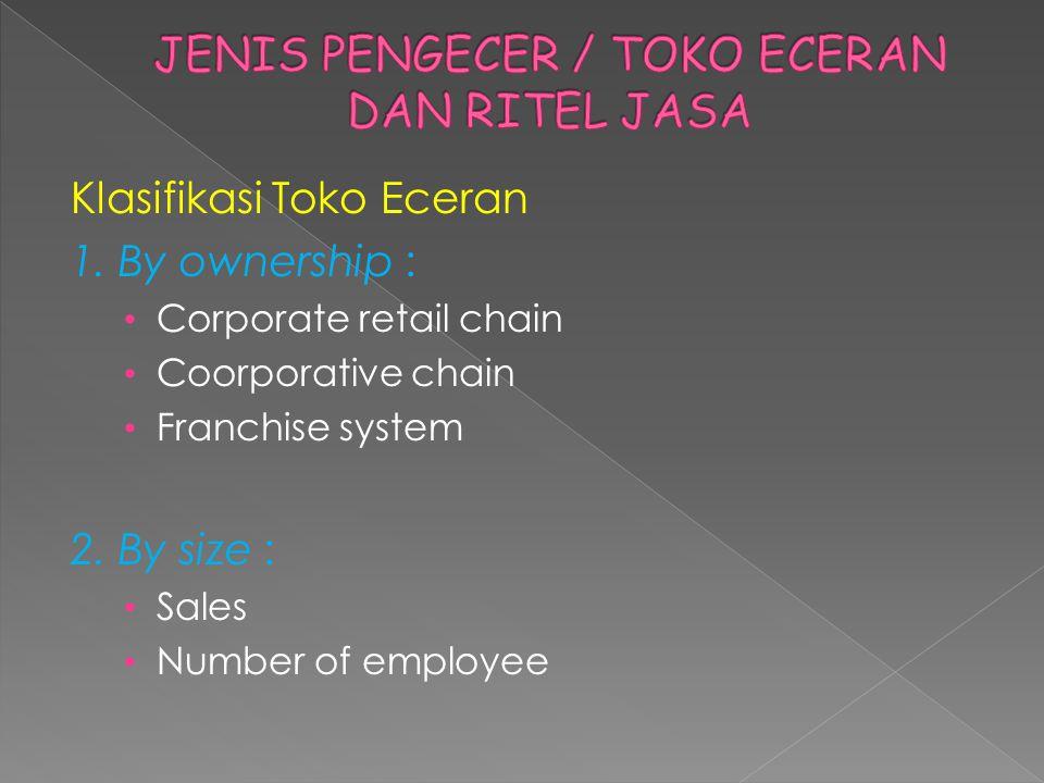 Klasifikasi Toko Eceran 1.