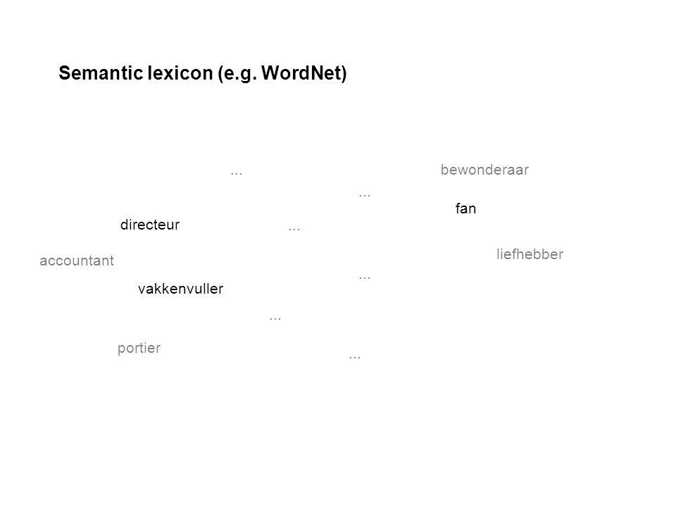 directeur vakkenvuller fan Semantic lexicon (e.g.