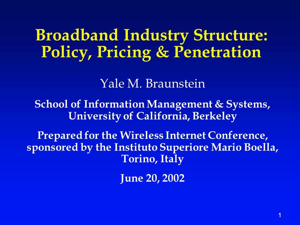 12 Price Affects DSL Penetration - 2 USA (SBC) Korea Tel