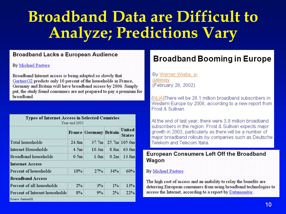 10 Broadband Data are Difficult to Analyze; Predictions Vary Broadband Booming in Europe