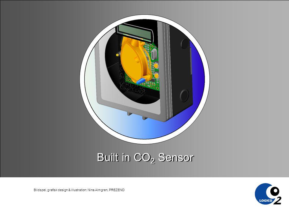 Bildspel, grafisk design & illustration: Nina Almgren, PREZEND Built in CO 2 Sensor