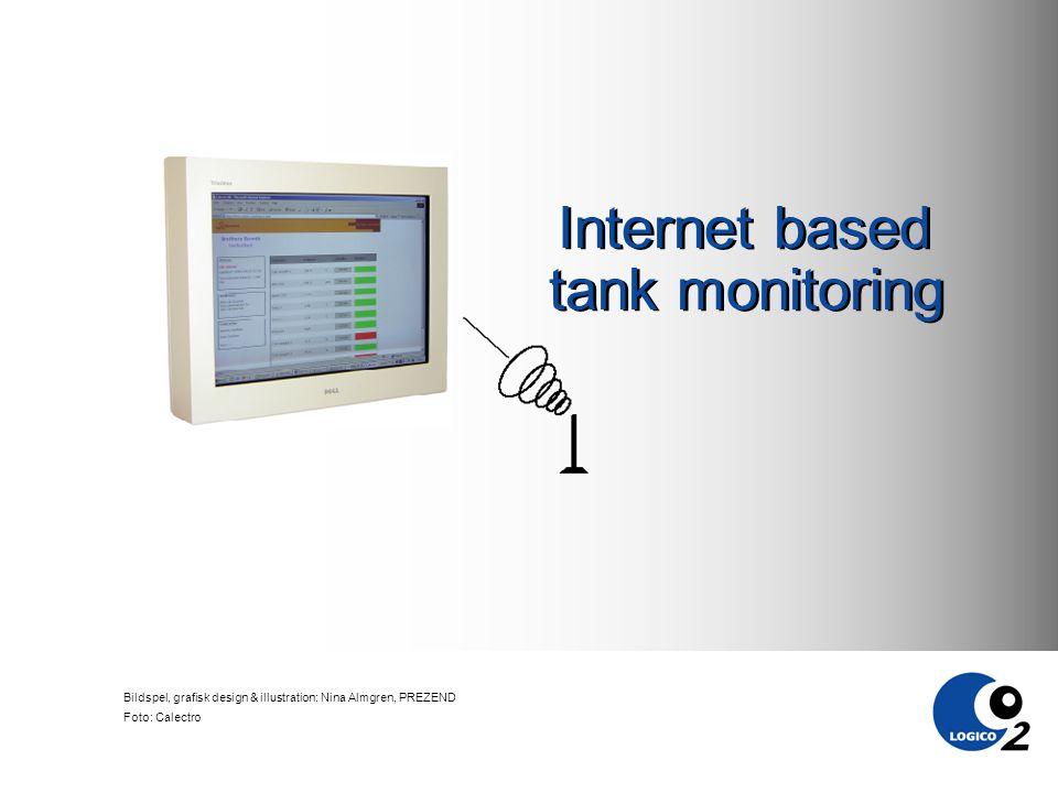Bildspel, grafisk design & illustration: Nina Almgren, PREZEND Internet based tank monitoring Foto: Calectro
