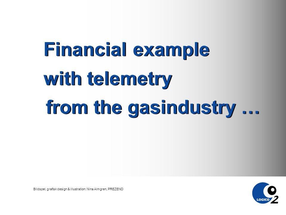 Bildspel, grafisk design & illustration: Nina Almgren, PREZEND Financial example with telemetry from the gasindustry …