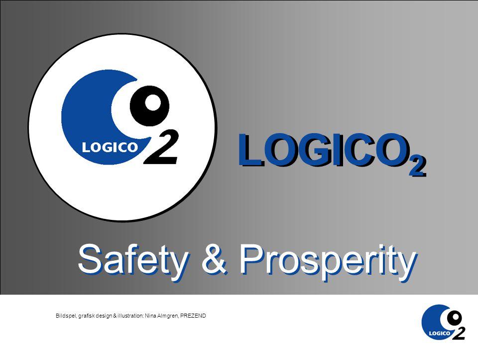 Bildspel, grafisk design & illustration: Nina Almgren, PREZEND LOGICO 2 Safety & Prosperity