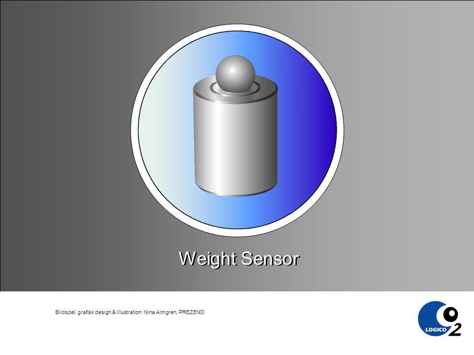 Bildspel, grafisk design & illustration: Nina Almgren, PREZEND Weight Sensor