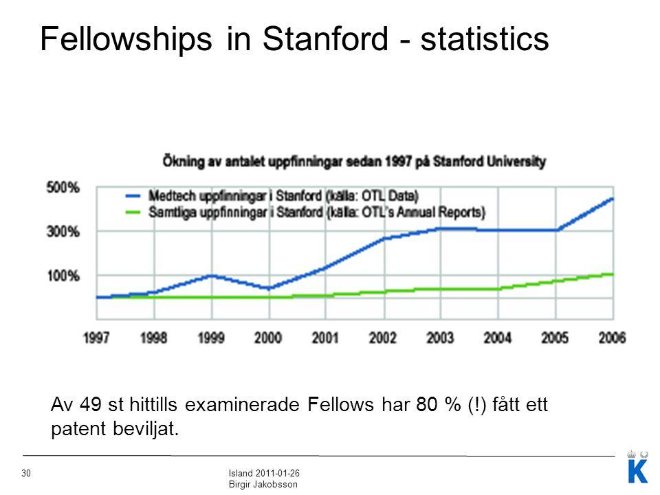 30Island 2011-01-26 Birgir Jakobsson Fellowships in Stanford - statistics Av 49 st hittills examinerade Fellows har 80 % (!) fått ett patent beviljat.