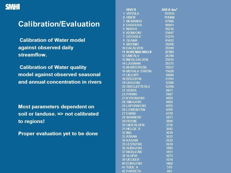 Mellanblå fält till höger: Plats för bild – foto, diagram, film, andra illustrationer Calibration/Evaluation Calibration of Water model against observed daily streamflow.