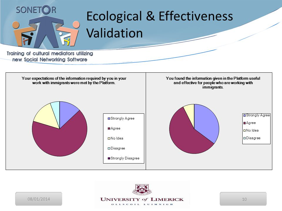 08/01/2014 10 Ecological & Effectiveness Validation Final Conference