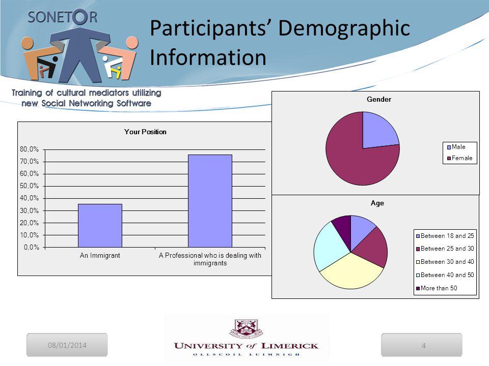 08/01/2014 4 Participants' Demographic Information Final Conference