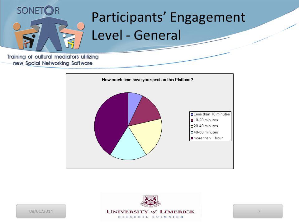 08/01/2014 7 Participants' Engagement Level - General Final Conference