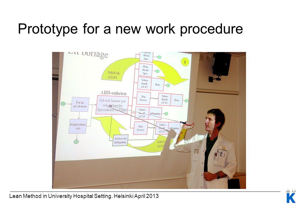 Lean Method in University Hospital Setting. Helsinki April 2013 Prototype for a new work procedure