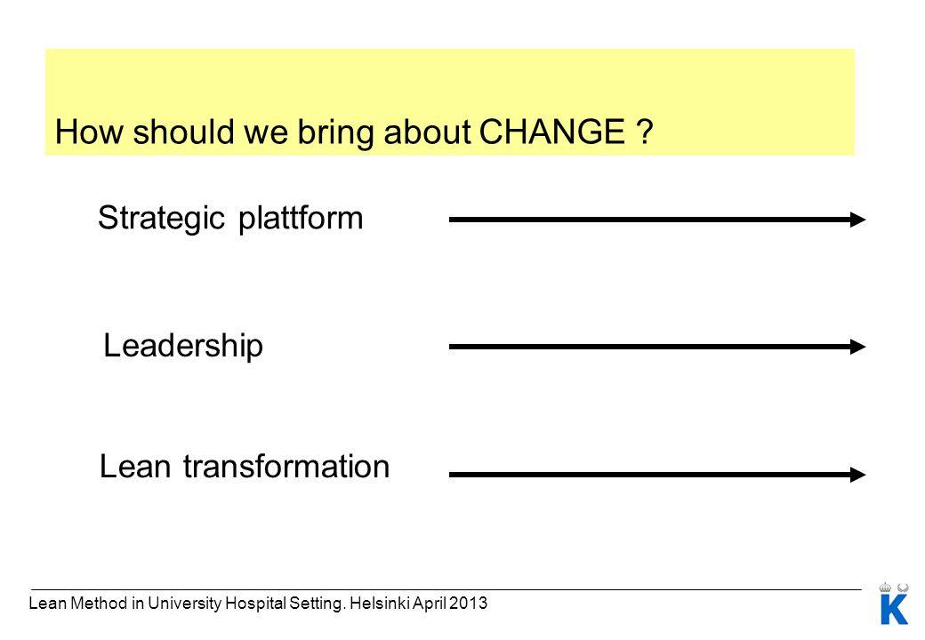 Lean Method in University Hospital Setting. Helsinki April 2013 How should we bring about CHANGE ? Lean transformation Strategic plattform Leadership