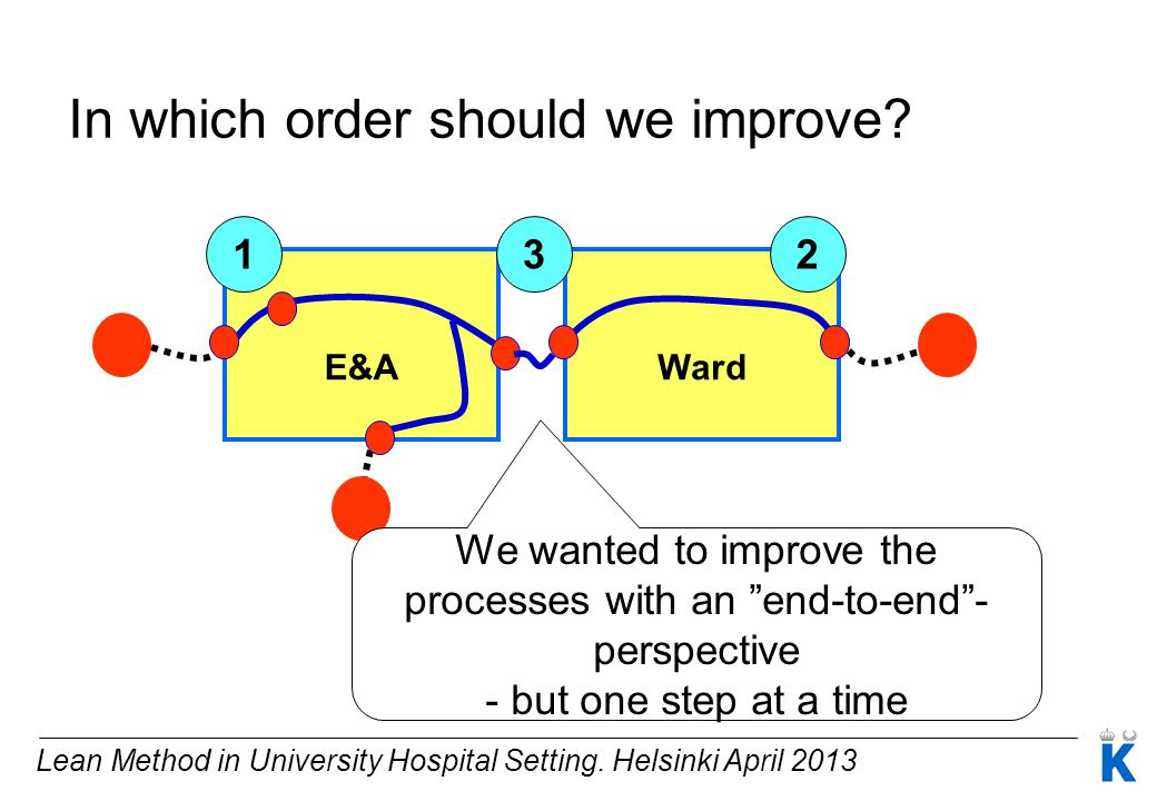"""Lean Method in University Hospital Setting. Helsinki April 2013 E&AWard 12 3 We wanted to improve the processes with an """"end-to-end""""- perspective - bu"""