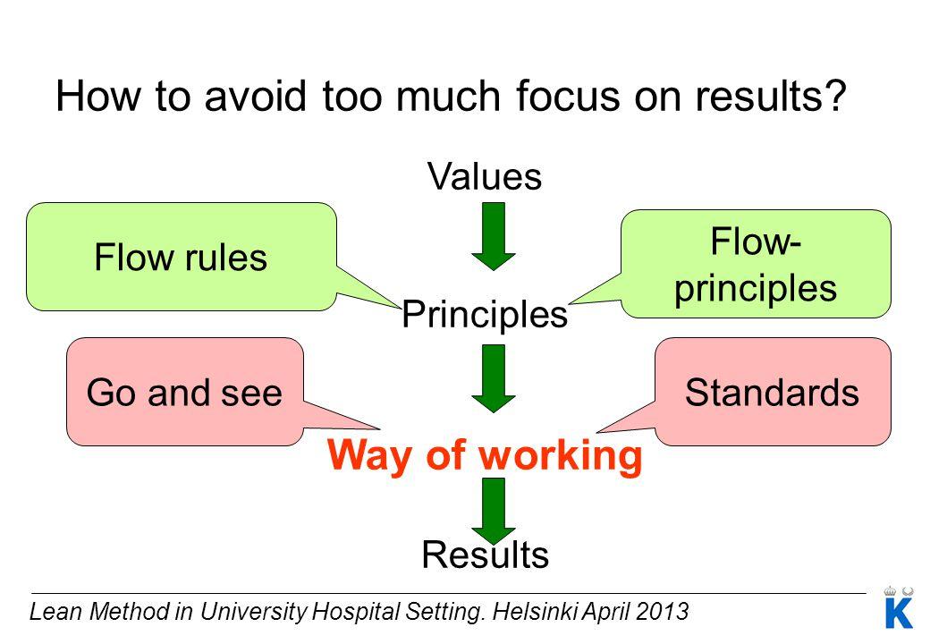 Lean Method in University Hospital Setting. Helsinki April 2013 Values Principles Way of working Results Flow rules Flow- principles Go and seeStandar