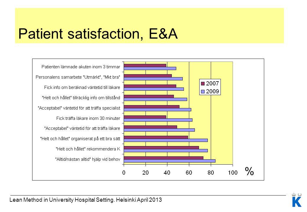 Lean Method in University Hospital Setting. Helsinki April 2013 Patient satisfaction, E&A %