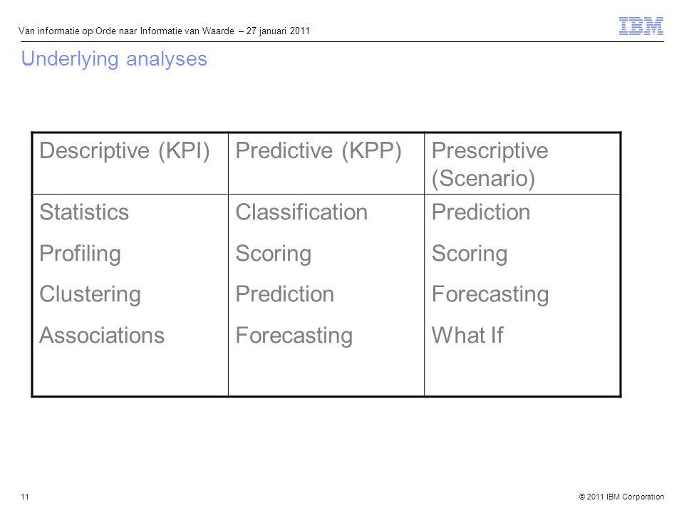 © 2011 IBM Corporation Van informatie op Orde naar Informatie van Waarde – 27 januari 2011 Descriptive (KPI)Predictive (KPP)Prescriptive (Scenario) Statistics Profiling Clustering Associations Classification Scoring Prediction Forecasting Prediction Scoring Forecasting What If Underlying analyses 11
