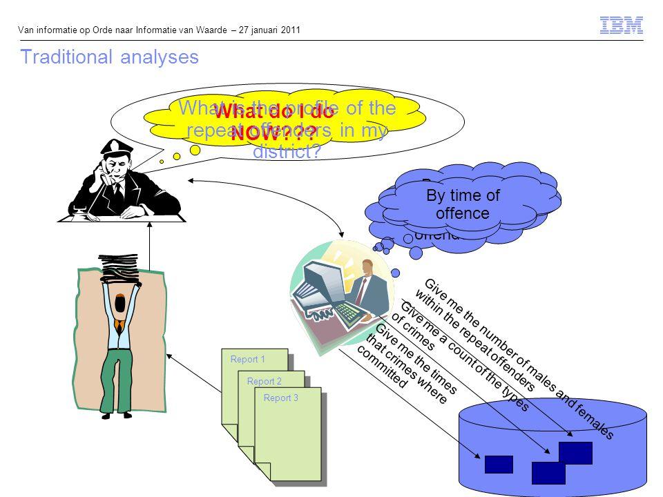© 2011 IBM Corporation Van informatie op Orde naar Informatie van Waarde – 27 januari 2011 Traditional analyses First by gender or offender.