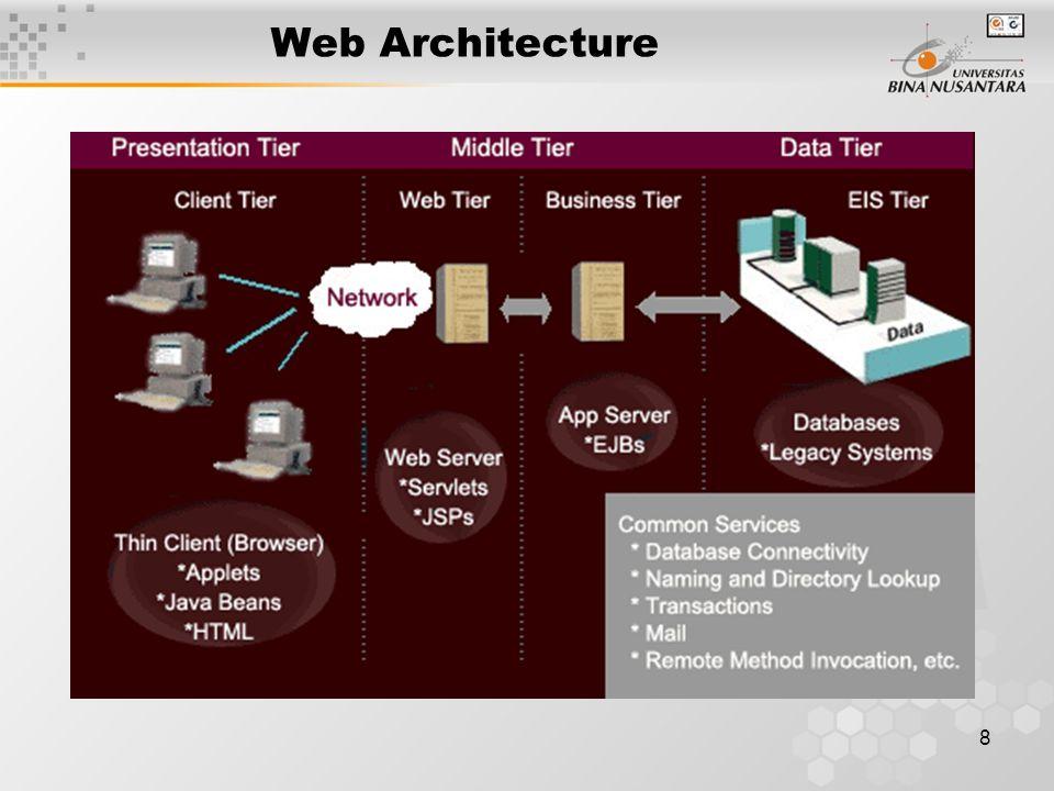 8 Web Architecture