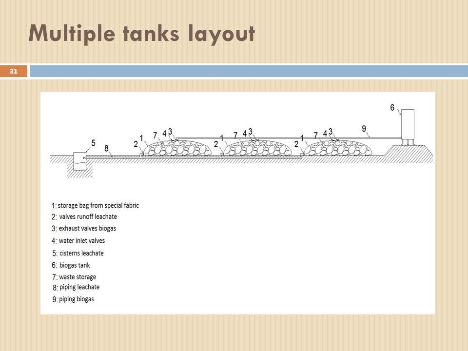 Multiple tanks layout 31