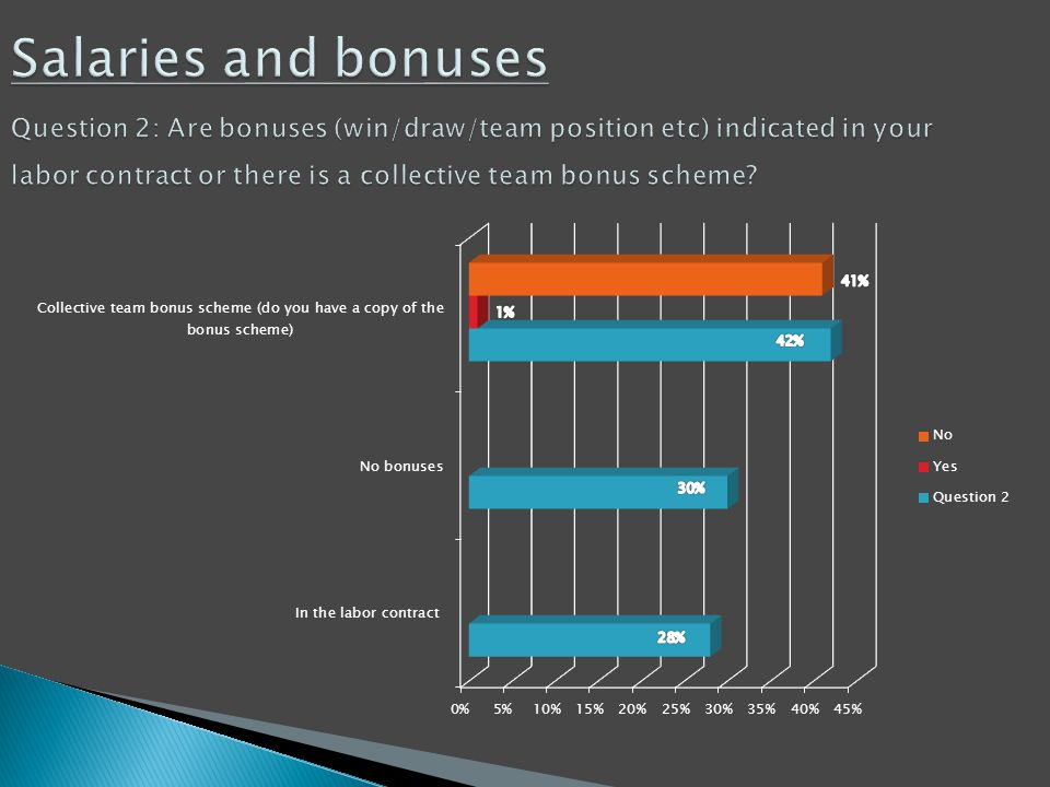 Salaries and bonuses Question 2: Are bonuses (win/draw/team position etc) indicated in your labor contract or there is a collective team bonus scheme?