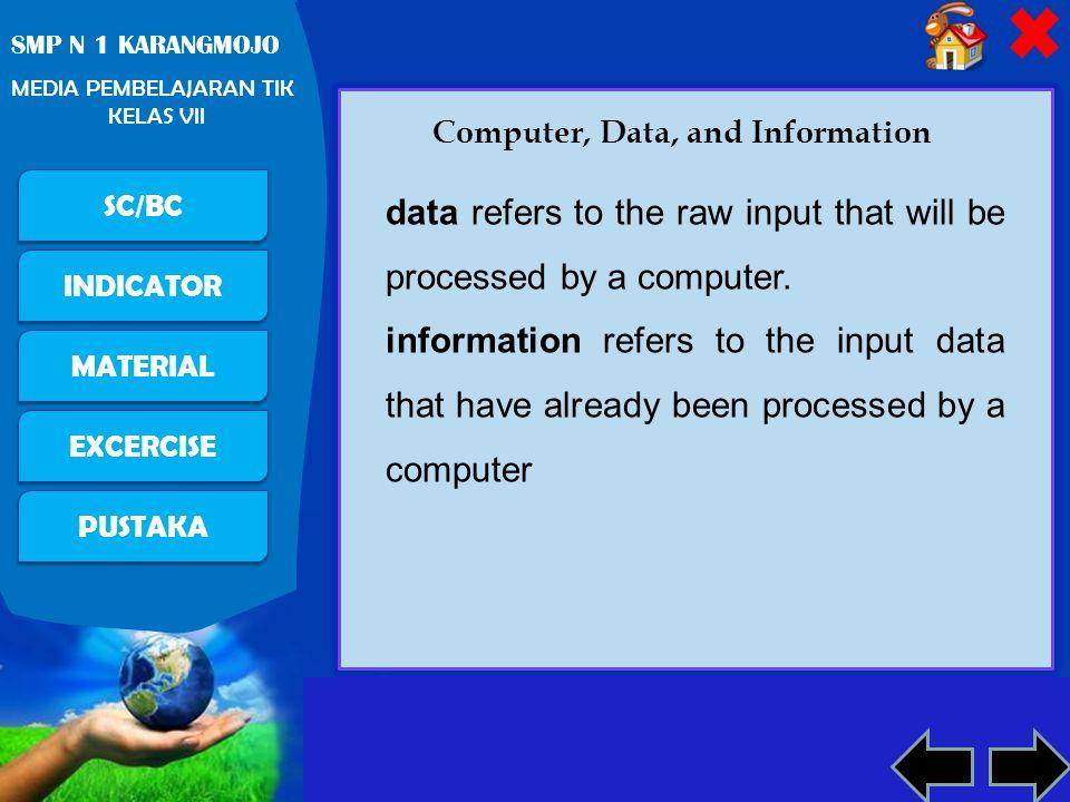 Free Powerpoint Templates Page 7 PUSTAKA SC/BC INDICATOR MATERIAL EXCERCISE SMP N 1 KARANGMOJO MEDIA PEMBELAJARAN TIK KELAS VII Information Data Database