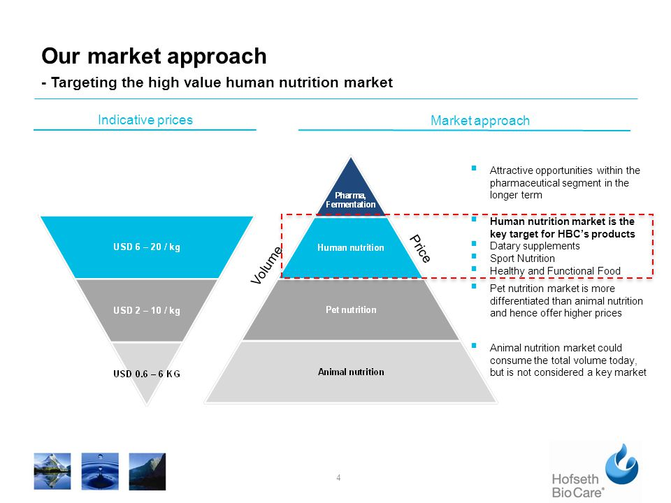  Norwegian bi-products counts for 800,000 tons annually which is approximately 25% of all fishery and fish farming but only 6% of value  75% of these are exploited, majority to animal nutrition  Currently creating values of NOK 1.5 – 2.2 bn.
