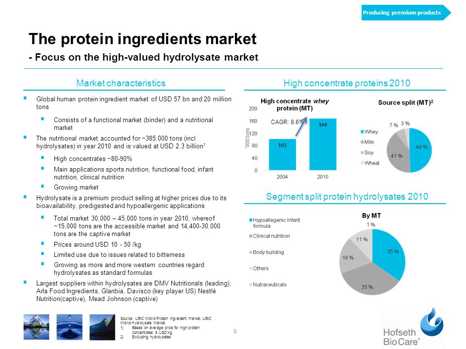 9 The protein ingredients market - Focus on the high-valued hydrolysate market Source: UBIC Wolrd Protein Ingreident market, UBIC World Hydrolysate Market 1)Based on average price for high protein concentrates 6 USD/kg 2)Excluding hydrolysates High concentrate proteins 2010  Global human protein ingredient market of USD 57 bn and 20 million tons  Consists of a functional market (binder) and a nutritional market  The nutritional market accounted for ~385,000 tons (incl hydrolysates) in year 2010 and is valued at USD 2.3 billion 1  High concentrates ~80-90%  Main applications sports nutrition, functional food, infant nutrition, clinical nutrition  Growing market  Hydrolysate is a premium product selling at higher prices due to its bioavailability, predigested and hypoallergenic applications  Total market 30,000 – 45,000 tons in year 2010, whereof ~15,000 tons are the accessible market and 14,400-30,000 tons are the captive market  Prices around USD 10 - 50 /kg  Limited use due to issues related to bitterness  Growing as more and more western countries regard hydrolysates as standard formulas  Largest suppliers within hydrolysates are DMV Nutritionals (leading), Arla Food Ingredients, Glanbia, Davisco (key player US) Nestlè Nutrition(captive), Mead Johnson (captive) Producing premium products Market characteristics Segment split protein hydrolysates 2010 CAGR: 8.6%
