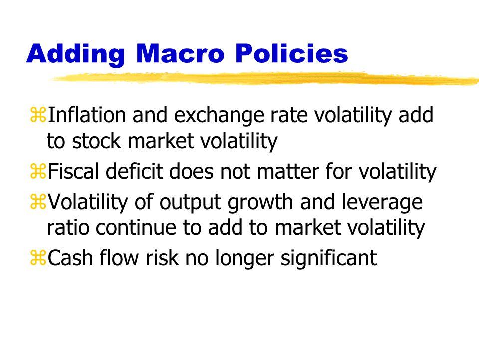 Market Volatility vs. Fiscal Policy Volatility Volatility of Stock Market Return in US$ Volatility of Fiscal Deficit/GDP 0246 0.1.2.3 CHN DEU CHE AUT