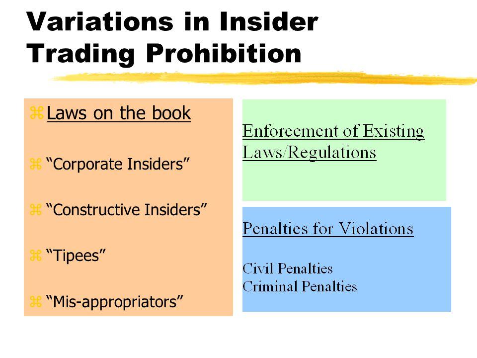 Market Integrity zIzI nsider trading zIzI nformation Disclosure