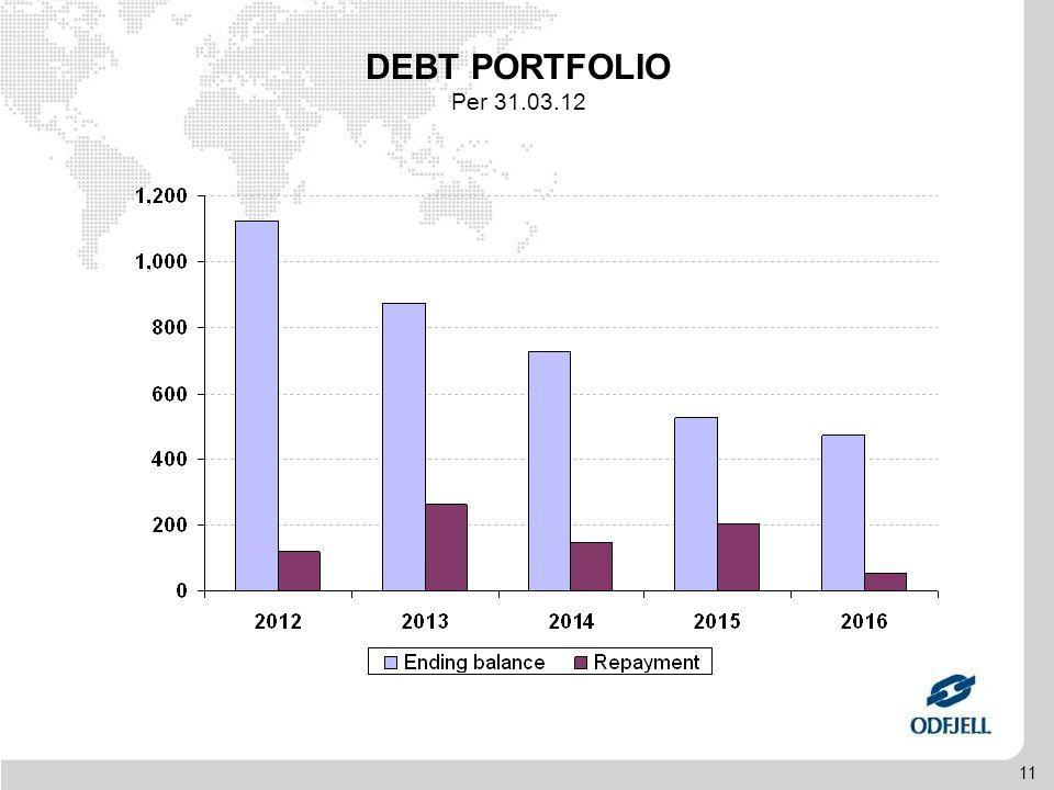 11 DEBT PORTFOLIO Per 31.03.12