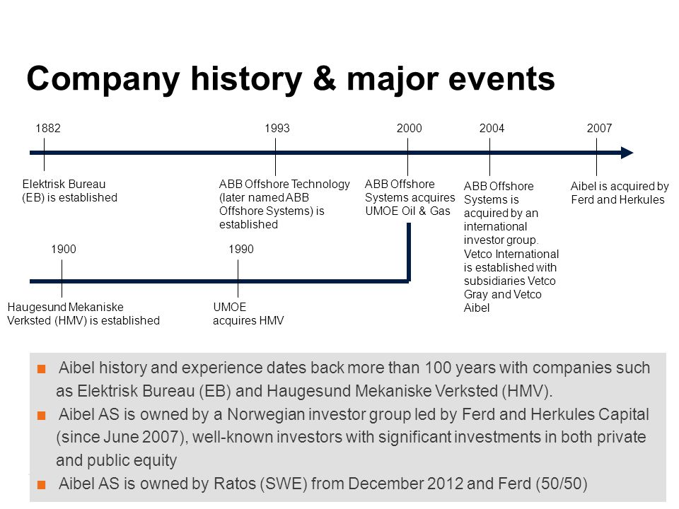 Company history & major events ■ Aibel history and experience dates back more than 100 years with companies such as Elektrisk Bureau (EB) and Haugesun