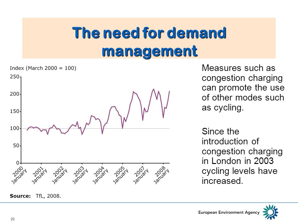 20 The need for demand management Measures such as congestion charging can promote the use of other modes such as cycling.