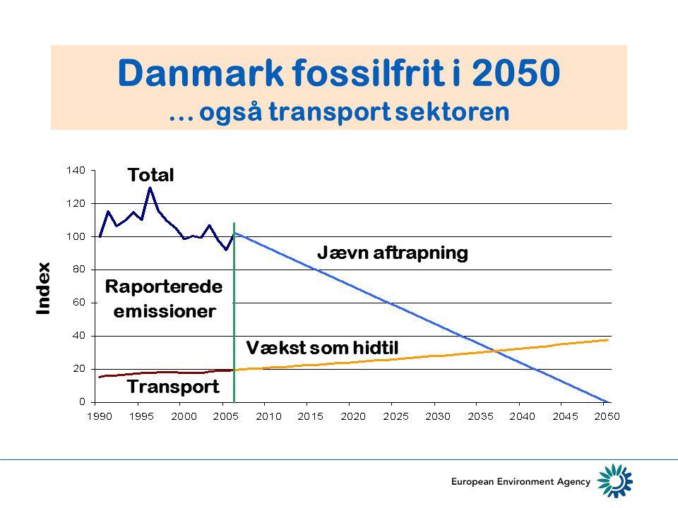 Danmark fossilfrit i 2050... også transport sektoren Raporterede emissioner Total Transport Jævn aftrapning Vækst som hidtil Index
