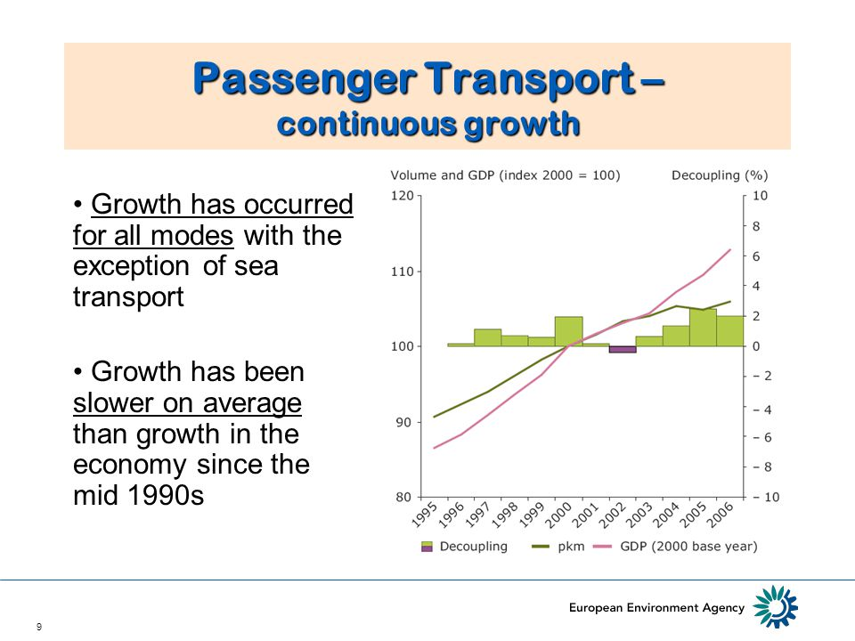 9 Passenger Transport – continuous growth • Growth has occurred for all modes with the exception of sea transport • Growth has been slower on average than growth in the economy since the mid 1990s