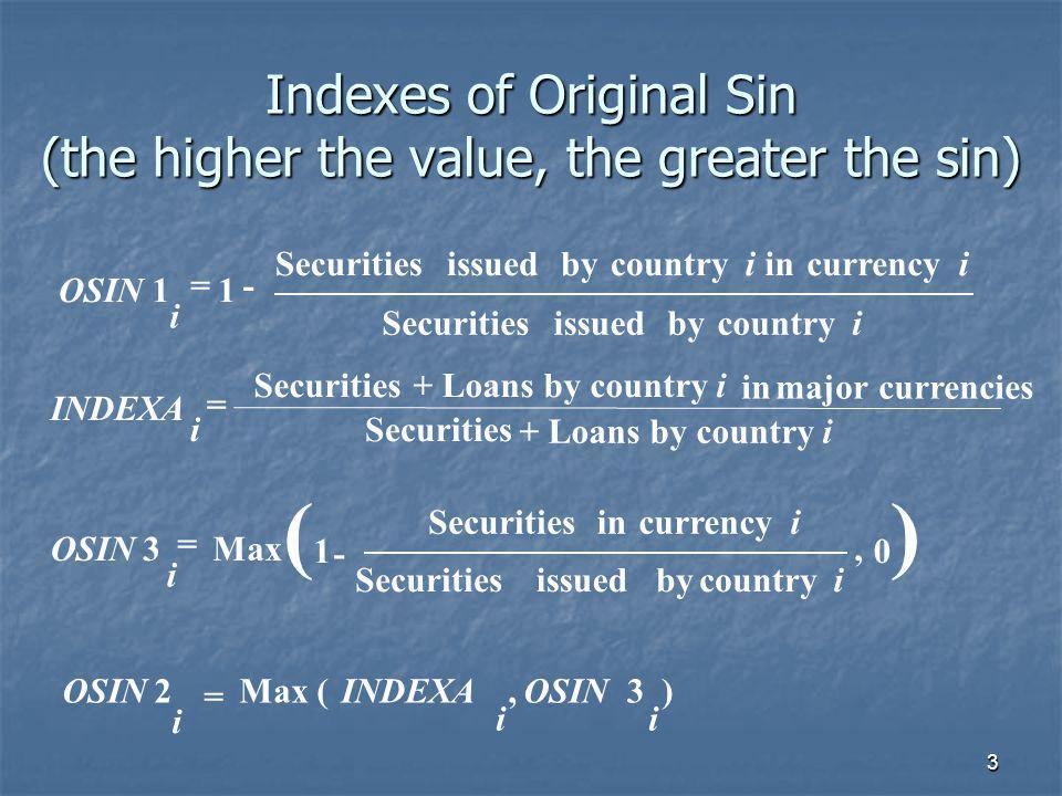 24 Original sin and fiscal solvency (1)(2)(3)(4) OSIN3 DE_GDP-0.145 (1.85)* DE_RE-0.035 (1.18) DEFICIT-0.313 (0.49) FISC-0.073 (1.62) SIZE-0.117-0.099-0.126-0.123 (3.32)***(2.75)***(3.20)***(3.22)*** Fin_Cent-0.745-0.759-0.737-0.742 (7.19)***(8.70)***(6.73)***(6.75)*** Euroland-0.152-0.180-0.160-0.154 (1.71)*(1.81)*(1.62)(1.63) Oth_Dev-0.120-0.109-0.121-0.123 (1.80)*(1.39)(1.61) (1.74)* Constant1.0660.9961.056 0.996 (23.28)***(26.20)***(18.41)*** (41.56)*** N.Obs 647457 R-squared 0.670.660.650.66