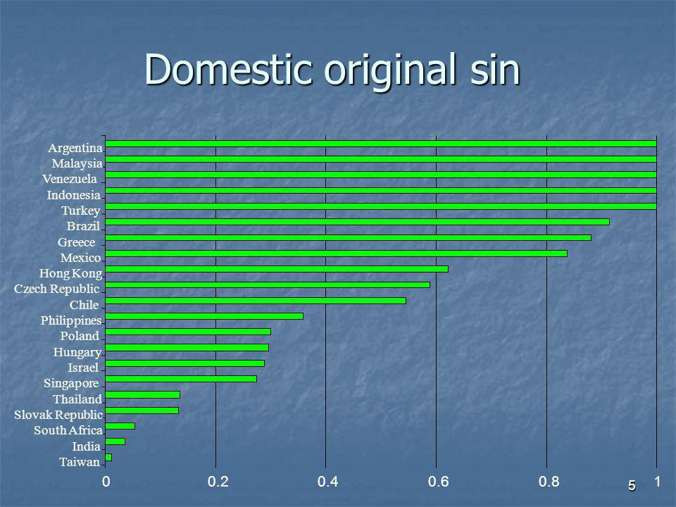 36 Bottom Line  Original sin is not merely a problem of country policies (one need not deny the relevance of these, of course).