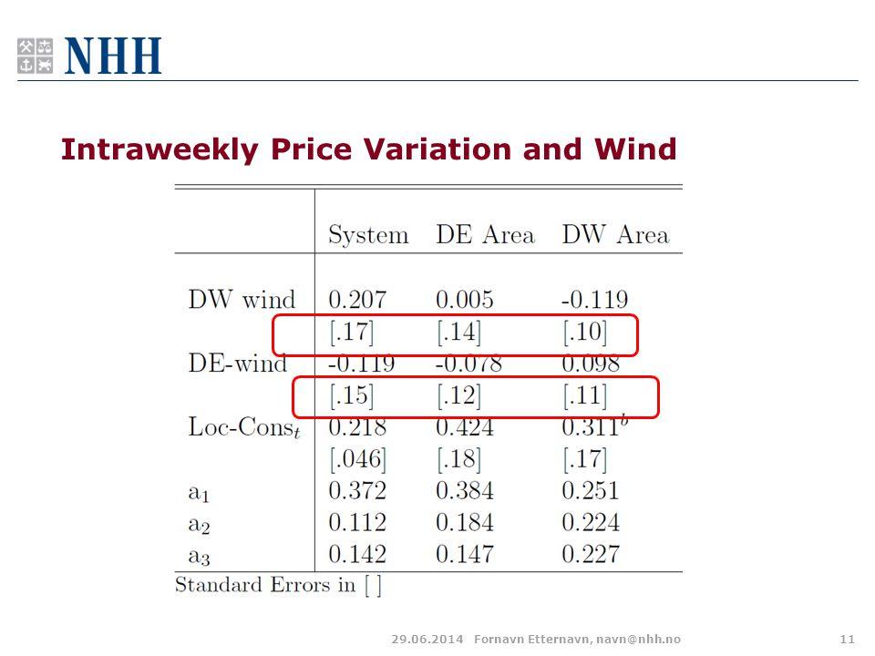 Intraweekly Price Variation and Wind 29.06.2014Fornavn Etternavn, navn@nhh.no11