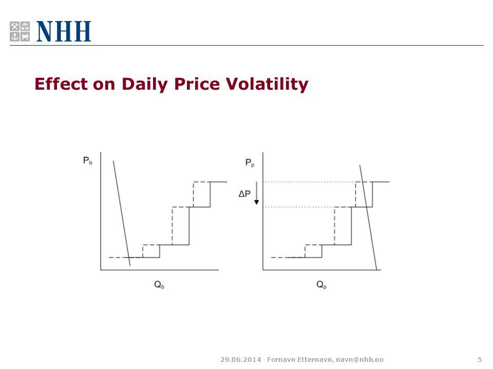Effect on Daily Price Volatility 29.06.2014Fornavn Etternavn, navn@nhh.no5