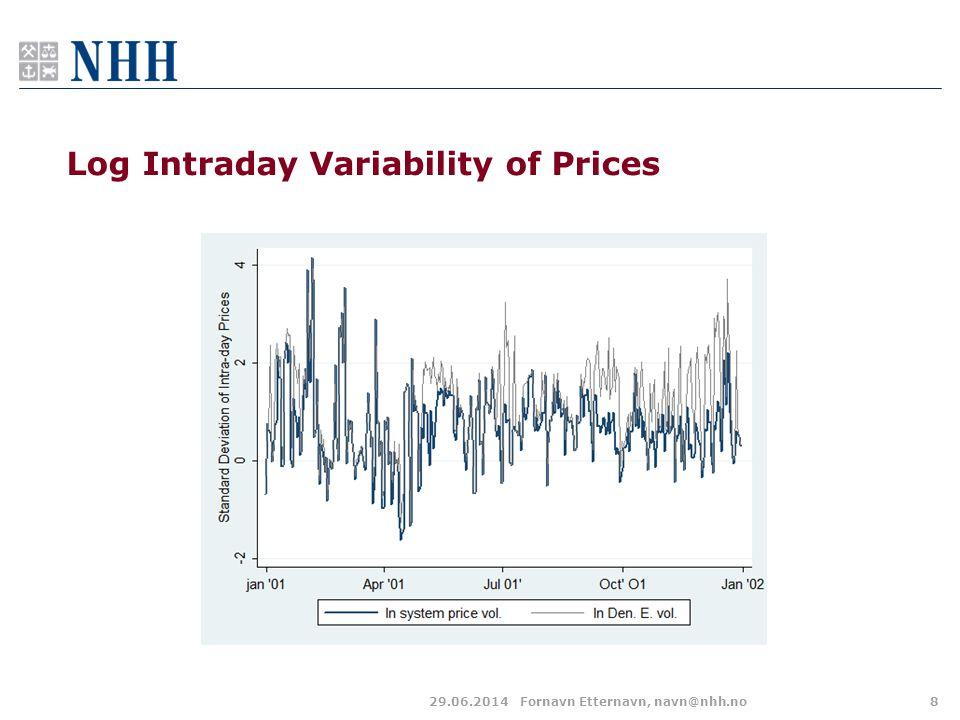 Log Intraday Variability of Prices 29.06.2014Fornavn Etternavn, navn@nhh.no8